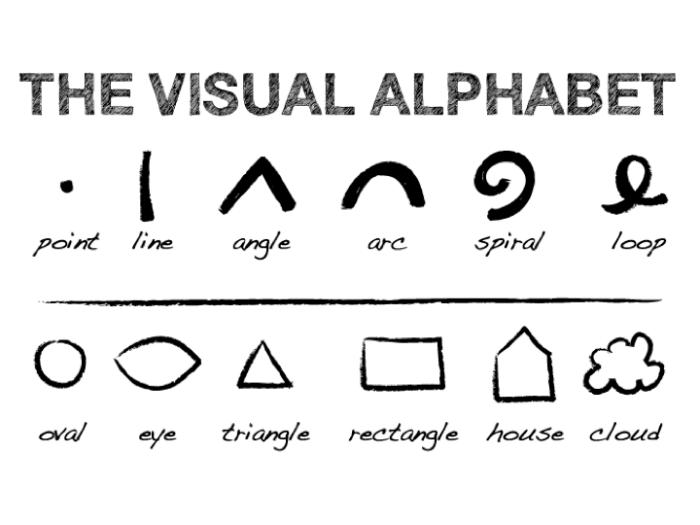 Afbeeldingsresultaat voor the visual alphabet